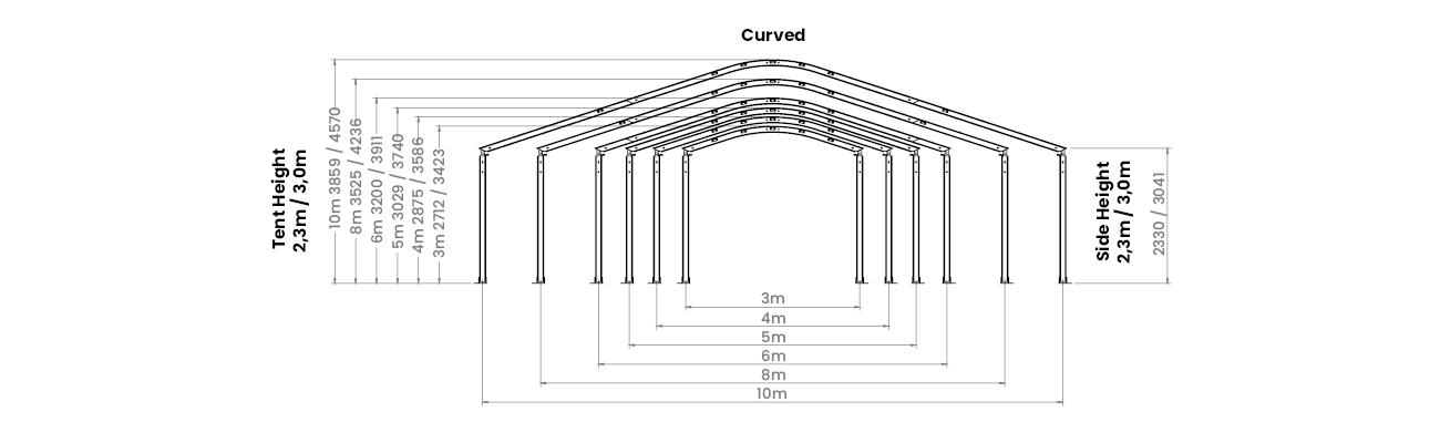 ES 110 Curved